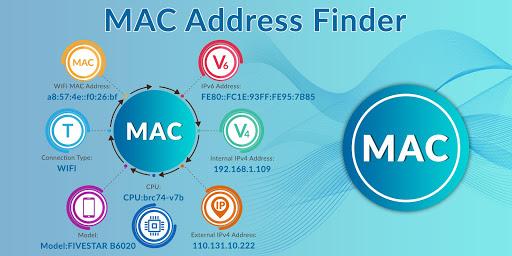 Mac Address Lookup Apps